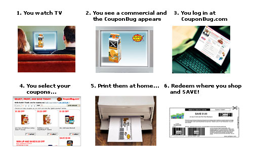 image about Couponbug Com Printable known as Coupon bug - Offers apartment